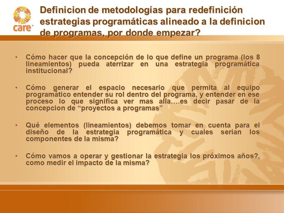 En base a estas preguntas…… Definimos que el proceso de construcción y definición de las estrategias programaticas de CARE Peru (en el 2008) debe ser un proceso participativo que involucre a todos los miembros del equipo programaticoDefinimos que el proceso de construcción y definición de las estrategias programaticas de CARE Peru (en el 2008) debe ser un proceso participativo que involucre a todos los miembros del equipo programatico La actualización y revision de la estrategia debe ser un proceso permanente según el analisis del contexto (politico, social, economico)La actualización y revision de la estrategia debe ser un proceso permanente según el analisis del contexto (politico, social, economico) Definimos que la metodologia para construir la estrategia programatica debe combinar una serie de elementos que faciliten al equipo los procesos de analisis y reflexion:Definimos que la metodologia para construir la estrategia programatica debe combinar una serie de elementos que faciliten al equipo los procesos de analisis y reflexion: Analisis del contexto externo – facilitado por conferencias de expositores externos Uso de métodos de aprendizaje cognitivo (construccion de la teoria de cambio analizando el abordaje de las causas subyacentes de la pobreza) Analisis FODA Analisis y reconstrucción de nuestra experiencia institucional, identificando lecciones aprendidas Uso de metodos y herramientas de planificacion, gestion, monitoreo y evaluacion