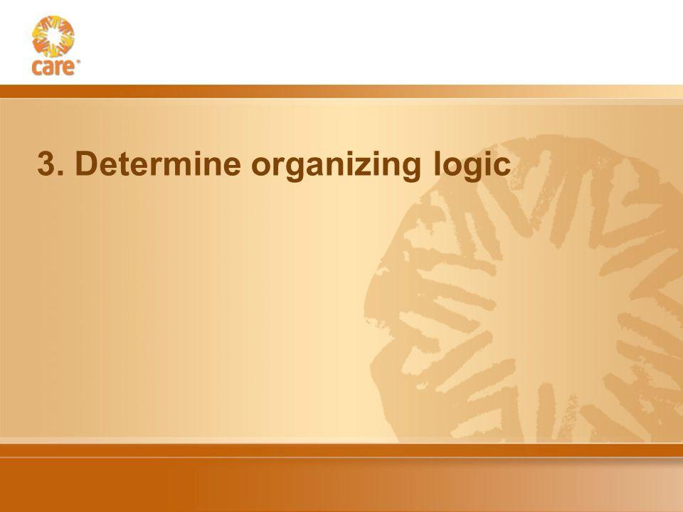 3. Determine organizing logic