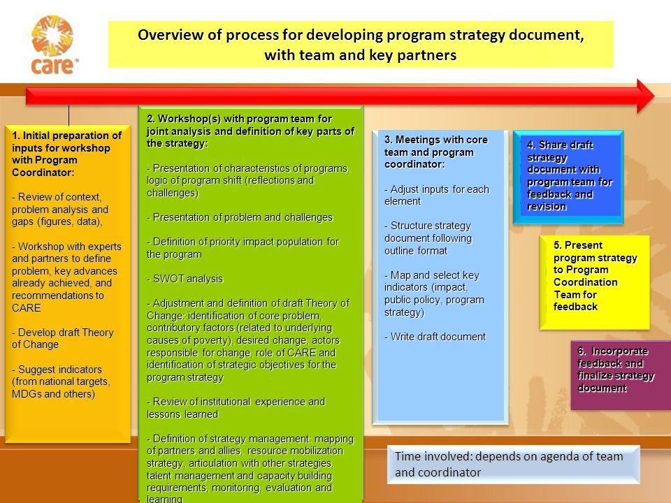 2. Taller(es) con el equipo programático para análisis conjunto y definición de productos de la estrategia: Presentación de la lógica de programas y e