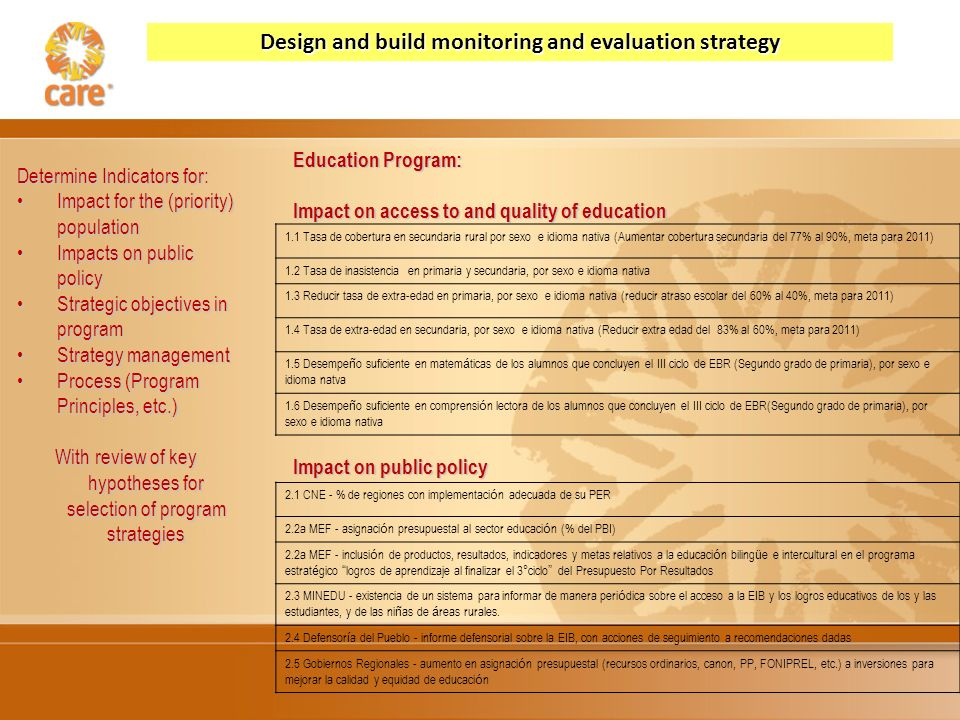 Design and build monitoring and evaluation strategy Determine Indicators for: Impact for the (priority) populationImpact for the (priority) population