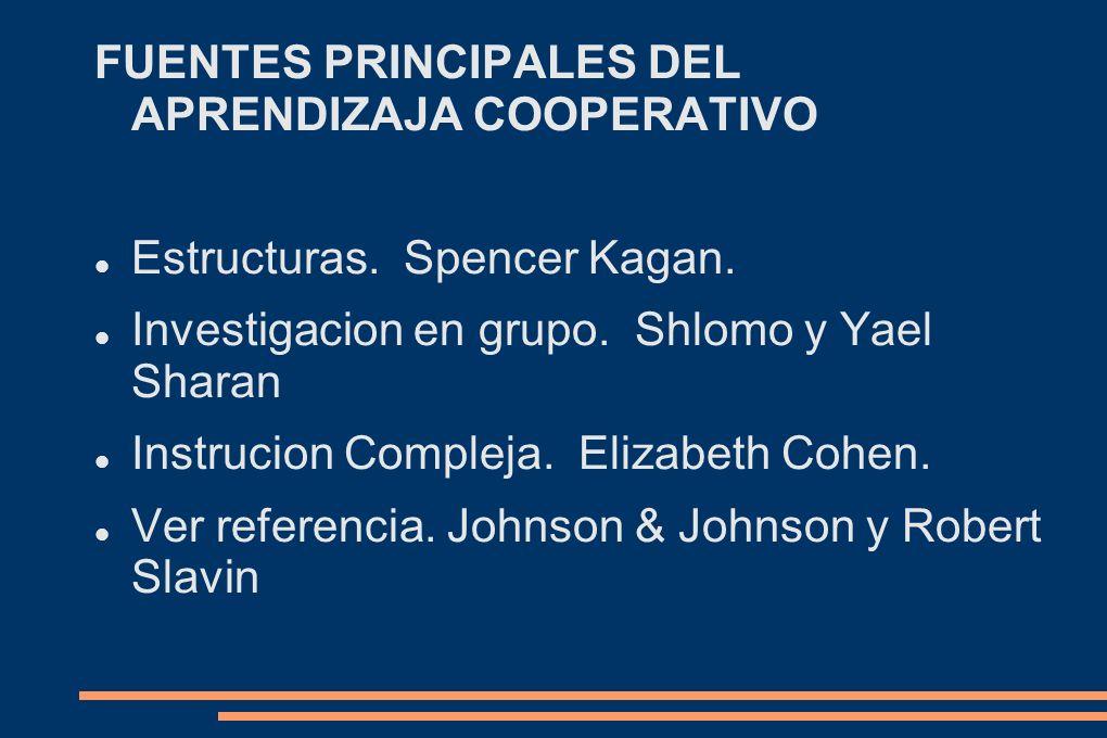 FUENTES PRINCIPALES DEL APRENDIZAJA COOPERATIVO Estructuras. Spencer Kagan. Investigacion en grupo. Shlomo y Yael Sharan Instrucion Compleja. Elizabet