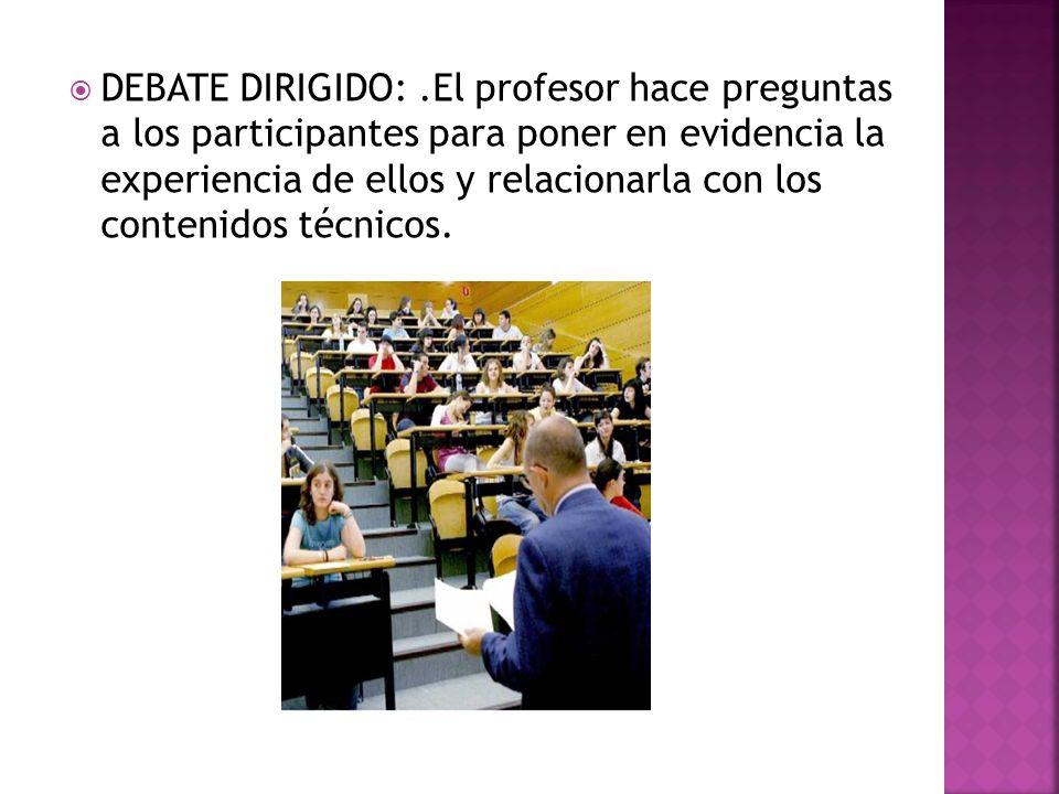 DEBATE DIRIGIDO:.El profesor hace preguntas a los participantes para poner en evidencia la experiencia de ellos y relacionarla con los contenidos técn