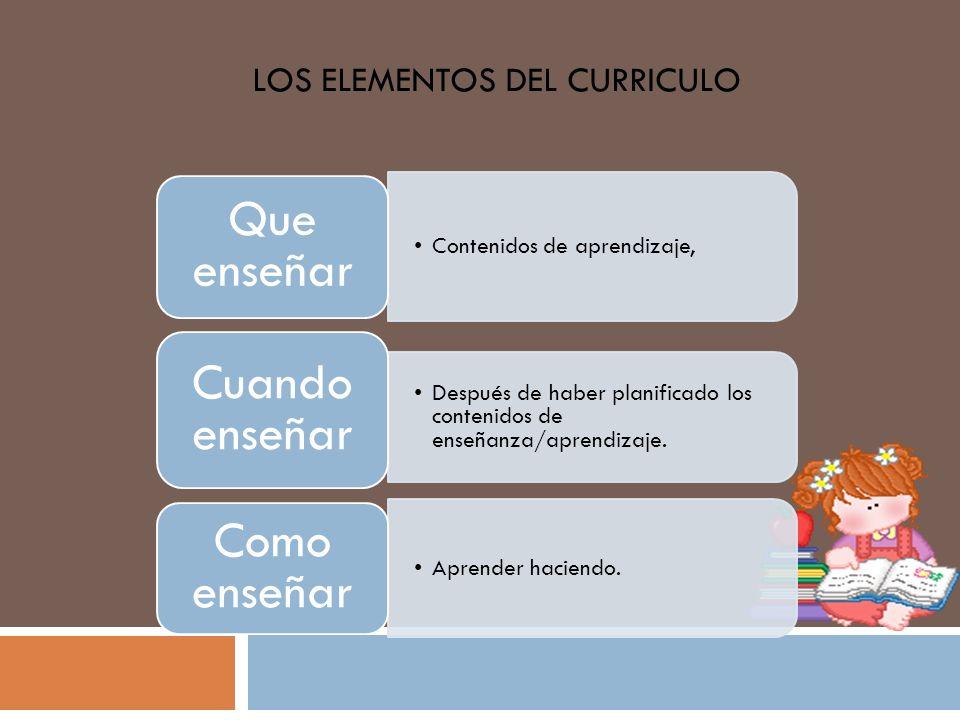 LOS ELEMENTOS DEL CURRICULO Contenidos de aprendizaje, Que enseñar Después de haber planificado los contenidos de enseñanza/aprendizaje. Cuando enseña