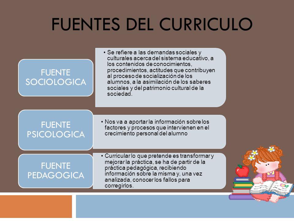 FUENTES DEL CURRICULO Se refiere a las demandas sociales y culturales acerca del sistema educativo, a los contenidos de conocimientos, procedimientos,