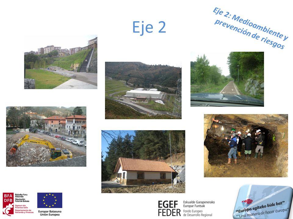 Eje 2 Eje 2: Medioambiente y prevención de riesgos