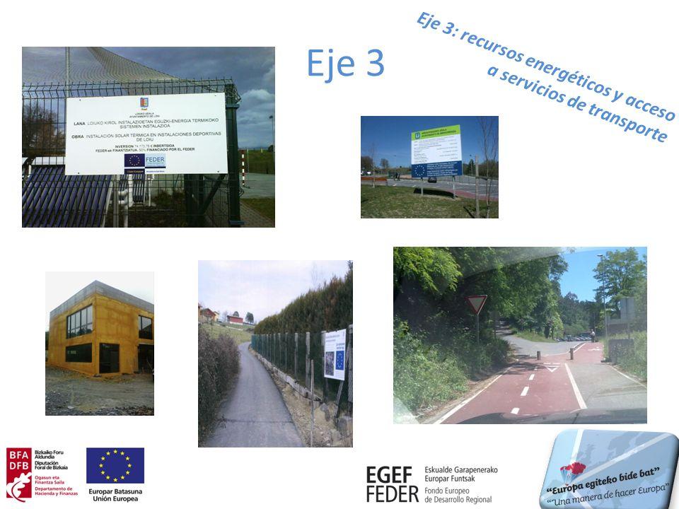 Eje 3 Eje 3: recursos energéticos y acceso a servicios de transporte