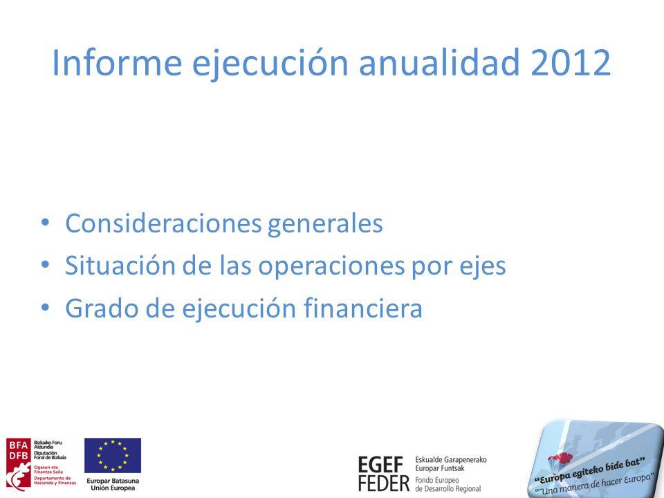 Informe ejecución anualidad 2012 Consideraciones generales Situación de las operaciones por ejes Grado de ejecución financiera
