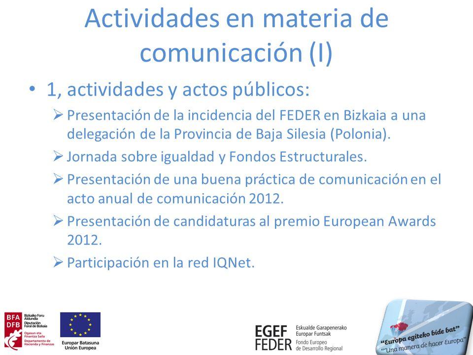 Actividades en materia de comunicación (I) 1, actividades y actos públicos: Presentación de la incidencia del FEDER en Bizkaia a una delegación de la