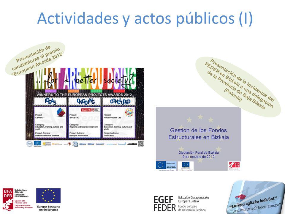 Actividades y actos públicos (II) Jornada sobre igualdad y Fondos Estructurales Presentación de buena práctica en comunicación en el acto anual de comunicación 2012