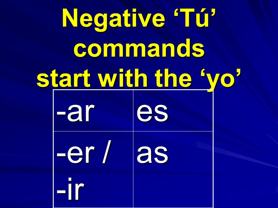 Negative Tú commands start with the yo -ares -er / -ir as