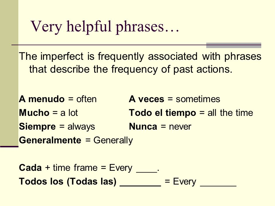 Learn it, Know it, Live it… Regular forms of the imperfect are formed by adding the following endings to the stem of the verb: ar er/ir YoHabl-abaViv-ía TúHabl-abasViv-ías Él(la)Habl-abaViv-ía Nos.Habl-ábamosViv-íamos Ust.Habl-abanViv-ían Ellos(as)Habl-abanViv-ían