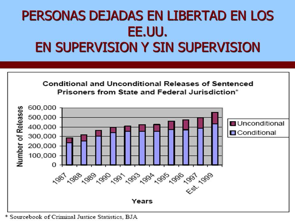 PERSONAS DEJADAS EN LIBERTAD EN LOS EE.UU. EN SUPERVISION Y SIN SUPERVISION