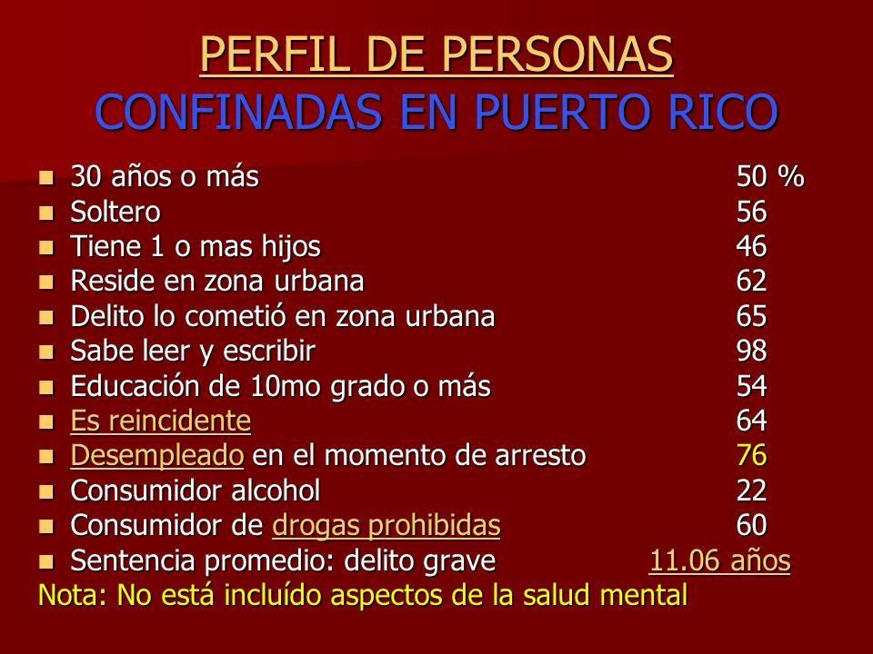 PERFIL DE PERSONAS PERFIL DE PERSONAS CONFINADAS EN PUERTO RICO PERFIL DE PERSONAS 30 años o más50 % 30 años o más50 % Soltero56 Soltero56 Tiene 1 o m