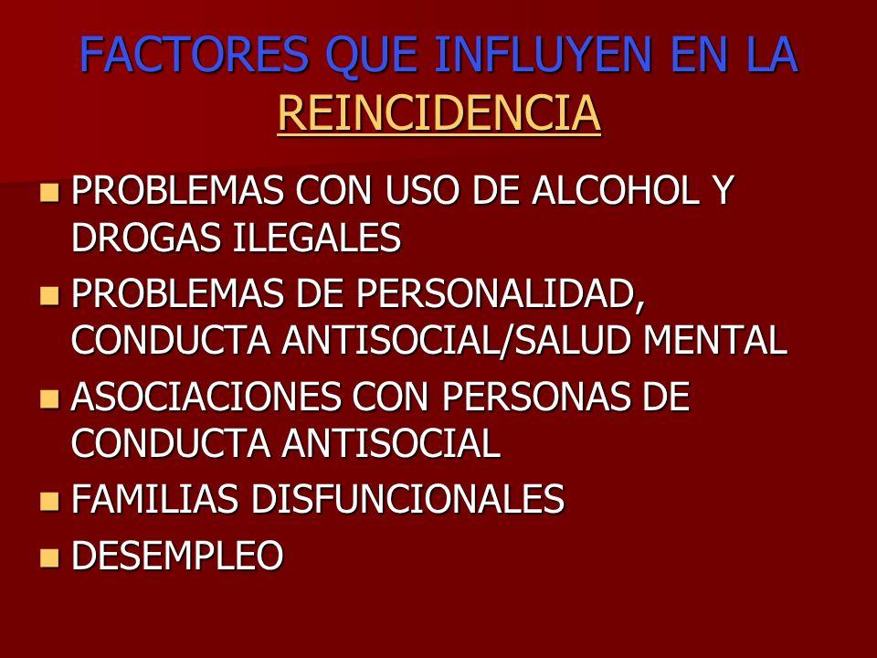 FACTORES QUE INFLUYEN EN LA REINCIDENCIA REINCIDENCIA PROBLEMAS CON USO DE ALCOHOL Y DROGAS ILEGALES PROBLEMAS CON USO DE ALCOHOL Y DROGAS ILEGALES PR