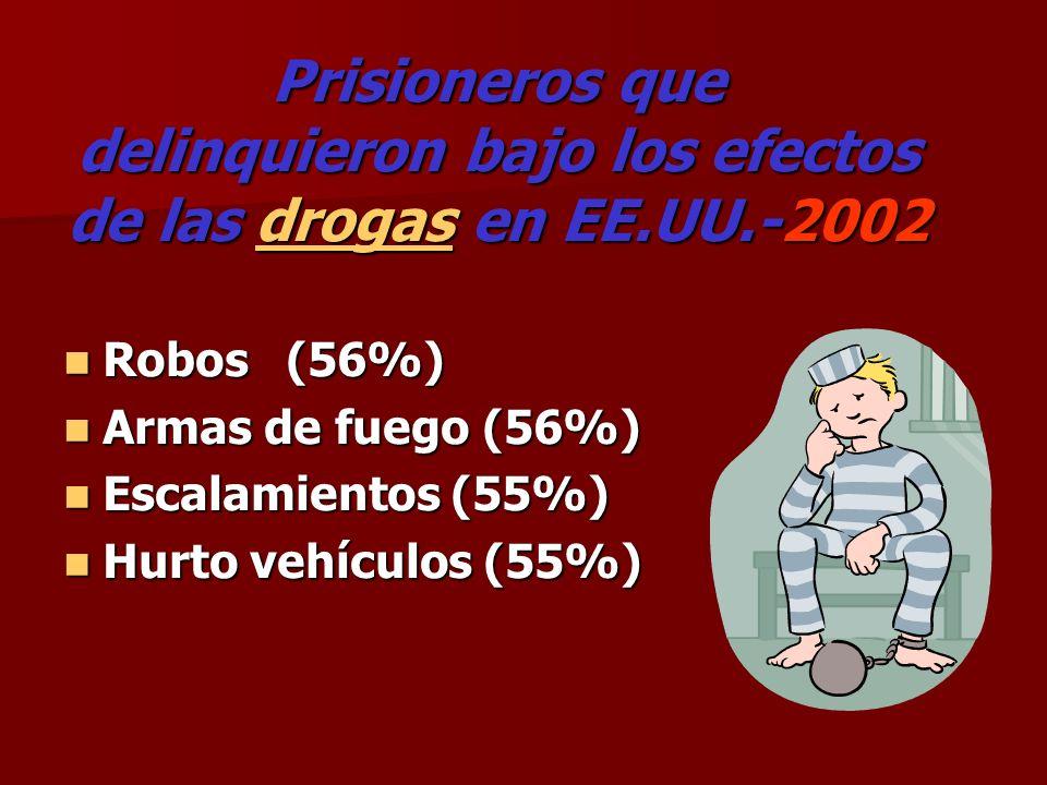 Prisioneros que delinquieron bajo los efectos de las drogas en EE.UU.-2002 drogas Robos (56%) Robos (56%) Armas de fuego (56%) Armas de fuego (56%) Es