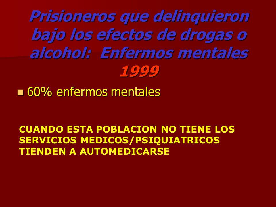 Prisioneros que delinquieron bajo los efectos de drogas o alcohol: Enfermos mentales 1999 60% enfermos mentales 60% enfermos mentales CUANDO ESTA POBL