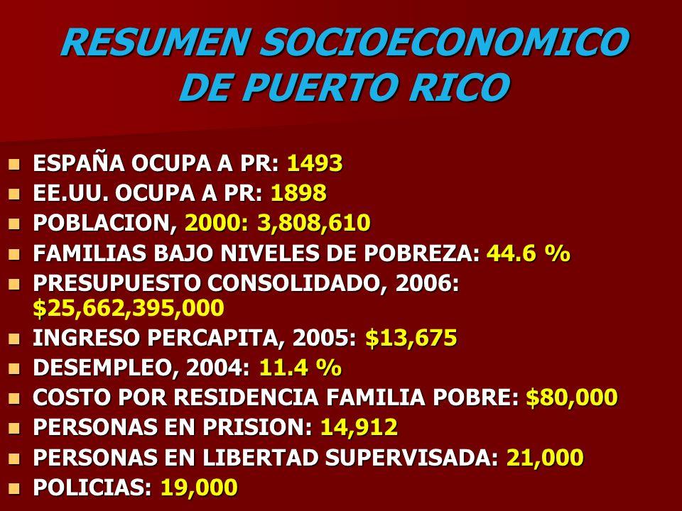 RESUMEN SOCIOECONOMICO DE PUERTO RICO ESPAÑA OCUPA A PR: 1493 ESPAÑA OCUPA A PR: 1493 EE.UU. OCUPA A PR: 1898 EE.UU. OCUPA A PR: 1898 POBLACION, 2000: