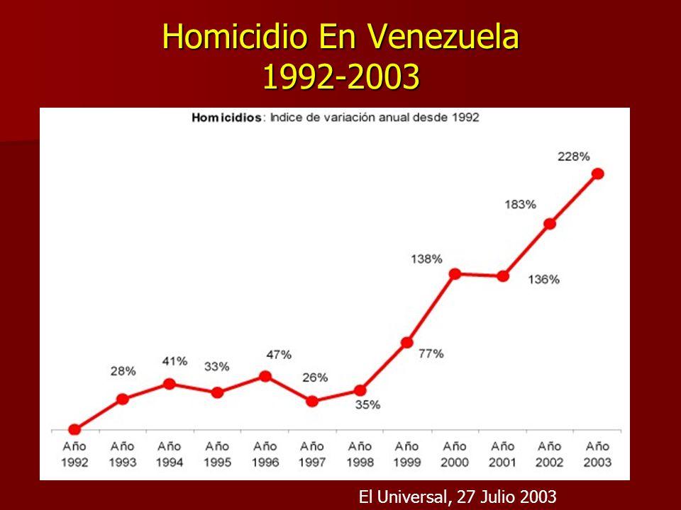 Homicidio En Venezuela 1992-2003 El Universal, 27 Julio 2003