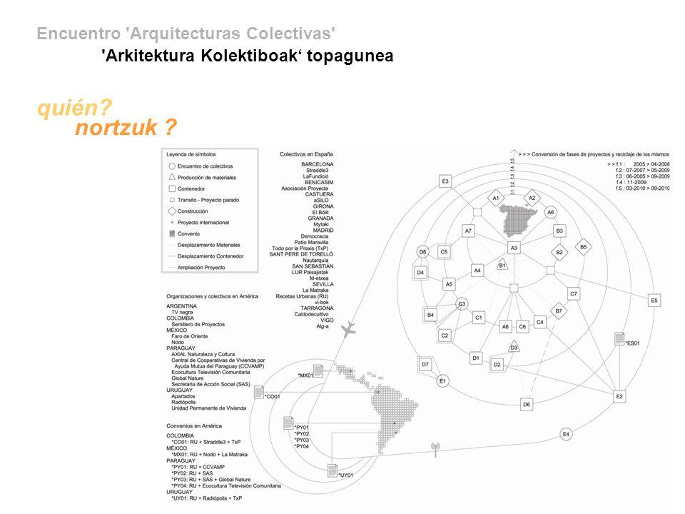 Encuentro Arquitecturas Colectivas Arkitektura Kolektiboak topagunea por qué? zergatik ?