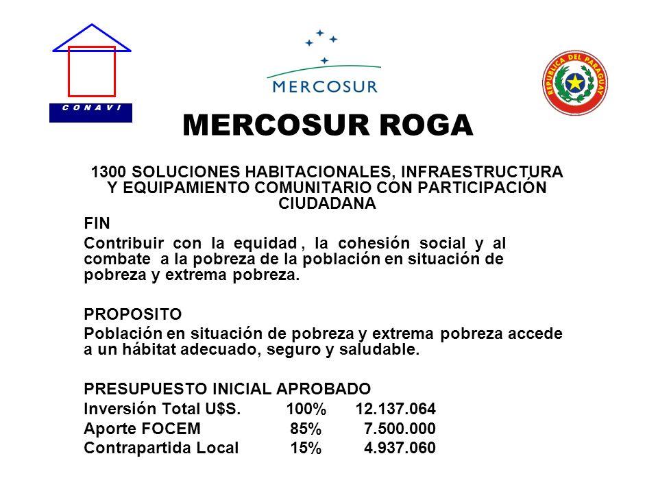 MERCOSUR ROGA 1300 SOLUCIONES HABITACIONALES, INFRAESTRUCTURA Y EQUIPAMIENTO COMUNITARIO CON PARTICIPACIÓN CIUDADANA FIN Contribuir con la equidad, la