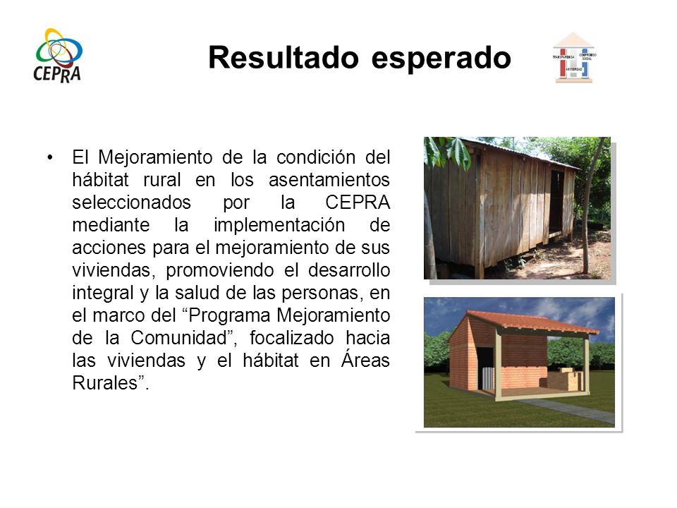 Resultado esperado El Mejoramiento de la condición del hábitat rural en los asentamientos seleccionados por la CEPRA mediante la implementación de acc