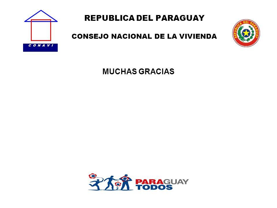 REPUBLICA DEL PARAGUAY CONSEJO NACIONAL DE LA VIVIENDA C O N A V I MUCHAS GRACIAS