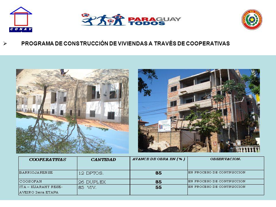PROGRAMA DE CONSTRUCCIÓN DE VIVIENDAS A TRAVÉS DE COOPERATIVAS C O N A V I