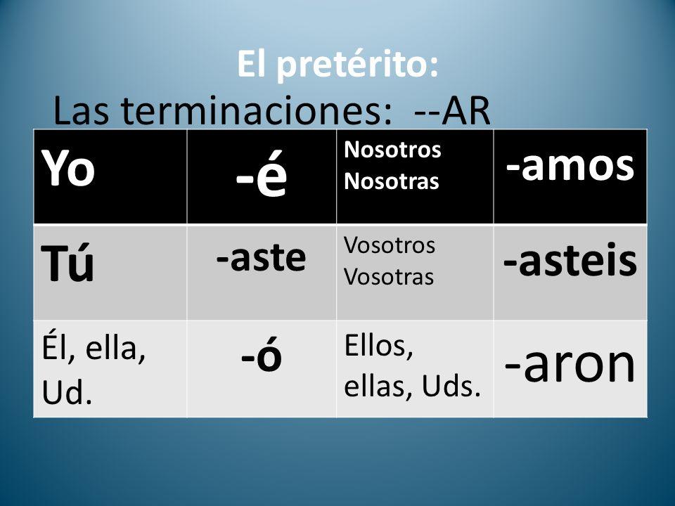 El pretérito: Las terminaciones: --ER, --IR Yo -í Nosotros Nosotras -imos Tú -iste Vosotros Vosotras -isteis Él, ella, Ud.
