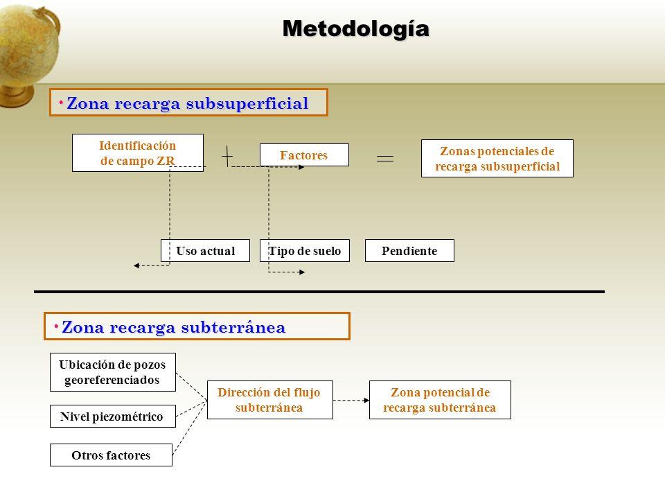 OBRAS DE CONSERVACION DE SUELO Y AGUA. PROPUESTA TECNOLÓGICA