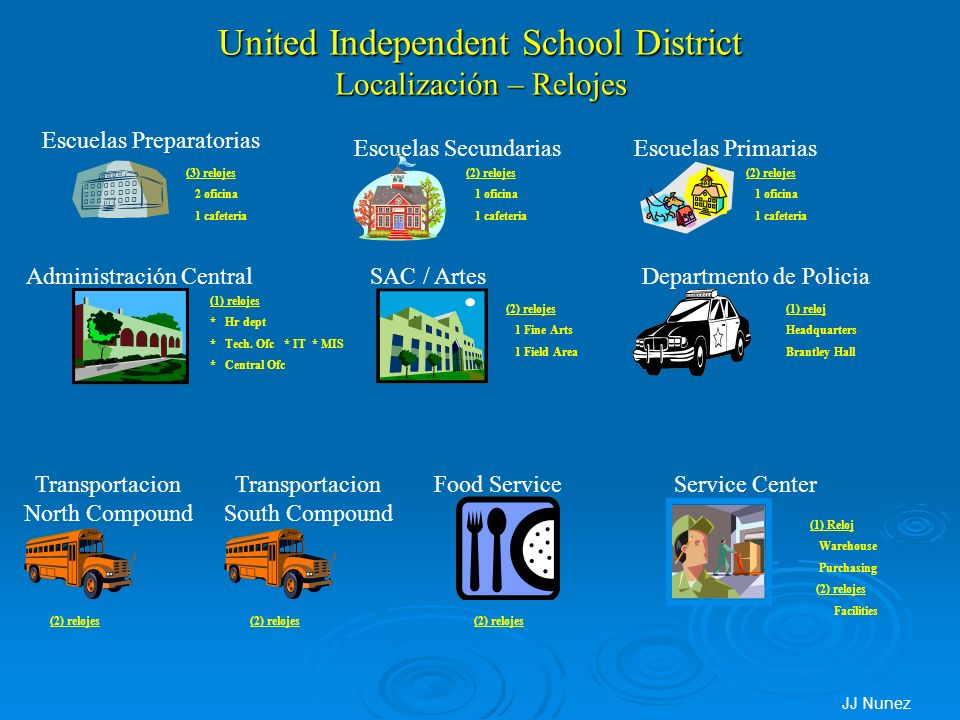 United Independent School District Kronos Clocks - Locations High SchoolsMiddle SchoolsElementary Schools Central AdministrationSAC / Fine Arts Food S