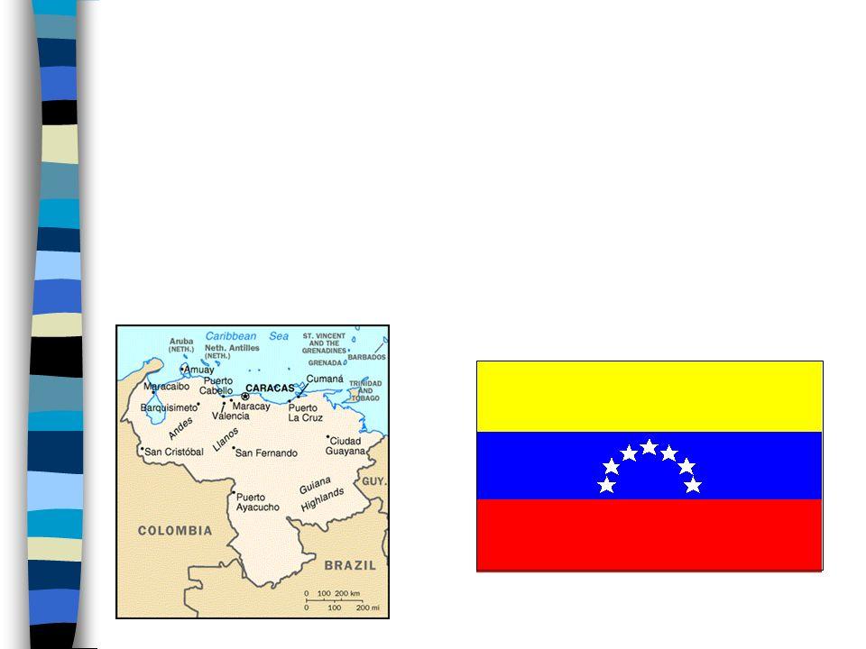Venezuela Colombia Ecuador Perú Bolivia Paraguay Chile Uruguay La Argentina