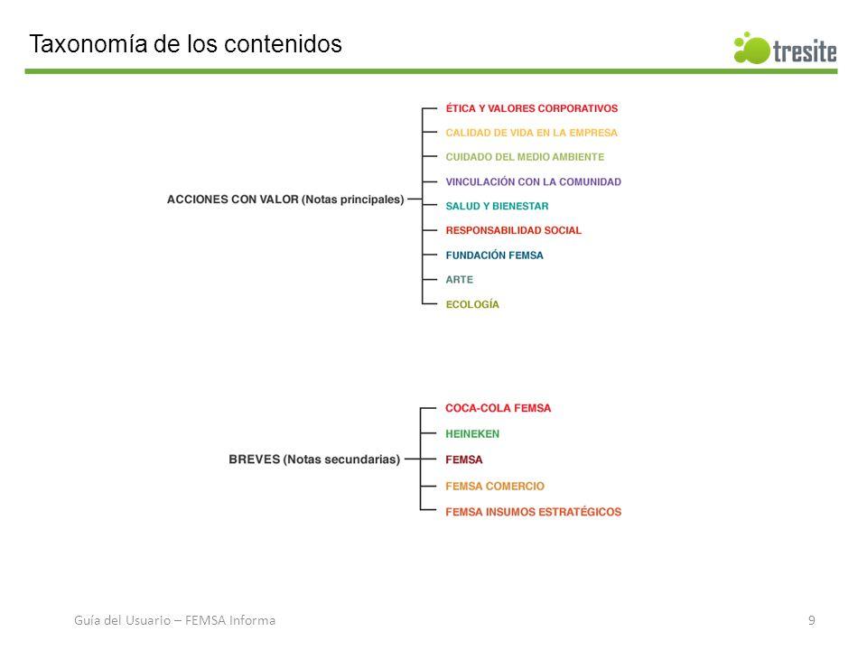 Taxonomía de los contenidos Guía del Usuario – FEMSA Informa9