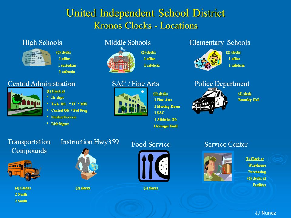 United Independent School District Kronos Clocks - Locations High SchoolsMiddle SchoolsElementary Schools Central AdministrationSAC / Fine Arts Food Service Transportation Compounds Instruction Hwy359 Service Center Police Department (3) clocks 1 office 1 custodian 1 cafeteria (2) clocks 1 office 1 cafeteria (2) clocks 1 office 1 cafeteria (4) clocks 1 Fine Arts 1 Meeting Room 1 SAC 1 Athletics Ofc 1 Krueger Field (1) clock Brantley Hall (4) Clocks 2 North 2 South (2) clocks (2) clocks (1) Clock at Warehouse Purchasing (2) clocks at Facilities (1) Clock at * Hr dept * Tech.