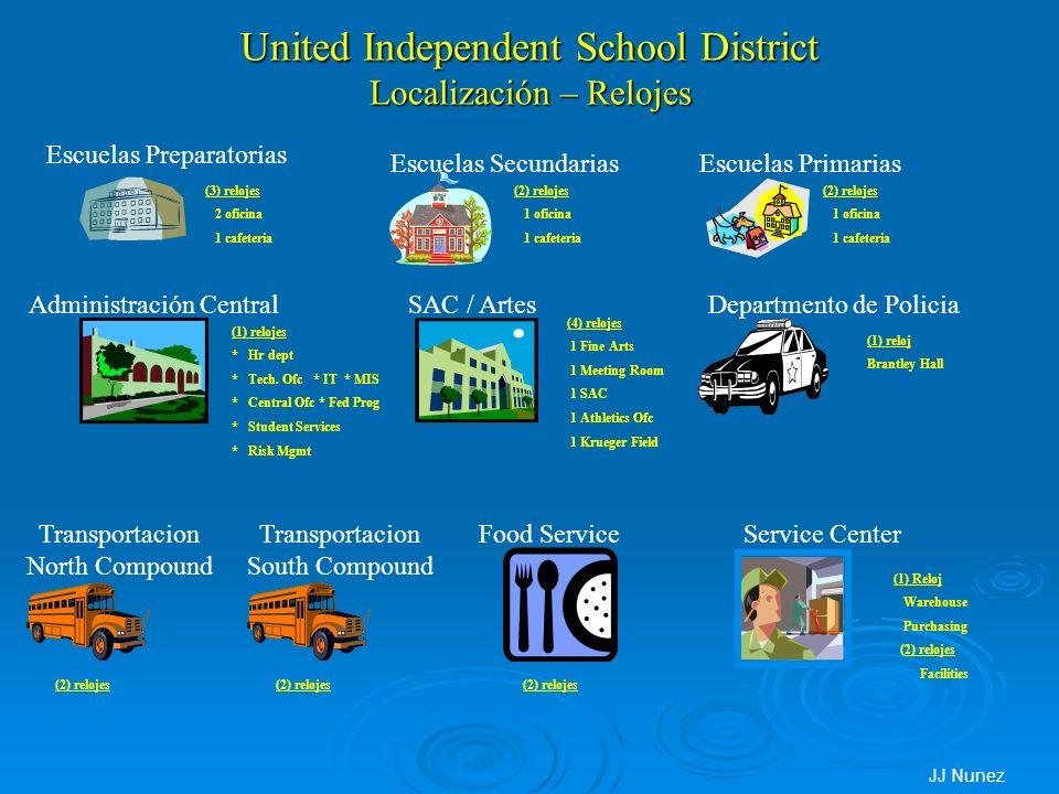 United Independent School District ACCRUAL VIEW View Accruals Online Doe, Jane As of 2/14/2007 Comp Time OT4.5 Hour Comp Time REG0.0 Hour Local5.0 Day State Personal2.5 Day State Sick9.0 Day Use the (Esc)ape button to exit Timecard View