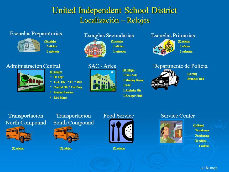 United Independent School District Localización – Relojes Escuelas Preparatorias Escuelas SecundariasEscuelas Primarias Administración CentralSAC / Artes Food ServiceTransportacion North Compound Transportacion South Compound Service Center Departmento de Policia (3) relojes 2 oficina 1 cafeteria (2) relojes 1 oficina 1 cafeteria (2) relojes 1 oficina 1 cafeteria (1) reloj Brantley Hall (2) relojes (2) relojes (2) relojes (1) Reloj Warehouse Purchasing (2) relojes Facilities JJ Nunez (4) relojes 1 Fine Arts 1 Meeting Room 1 SAC 1 Athletics Ofc 1 Krueger Field (1) relojes * Hr dept * Tech.