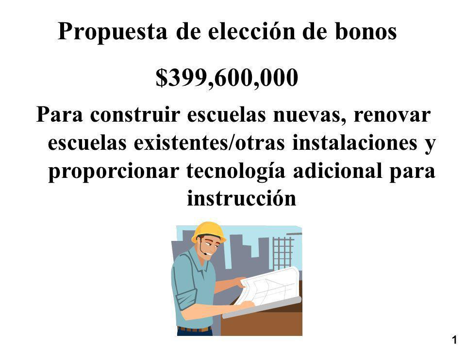 Propuesta de elección de bonos $399,600,000 Para construir escuelas nuevas, renovar escuelas existentes/otras instalaciones y proporcionar tecnología adicional para instrucción 1