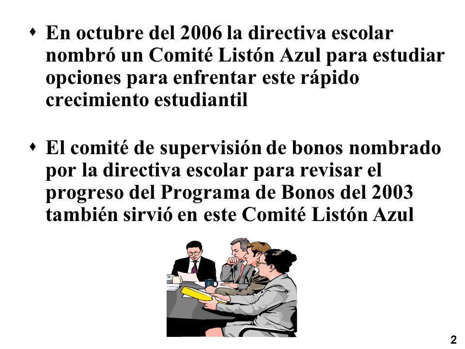 En octubre del 2006 la directiva escolar nombró un Comité Listón Azul para estudiar opciones para enfrentar este rápido crecimiento estudiantil El comité de supervisión de bonos nombrado por la directiva escolar para revisar el progreso del Programa de Bonos del 2003 también sirvió en este Comité Listón Azul 2