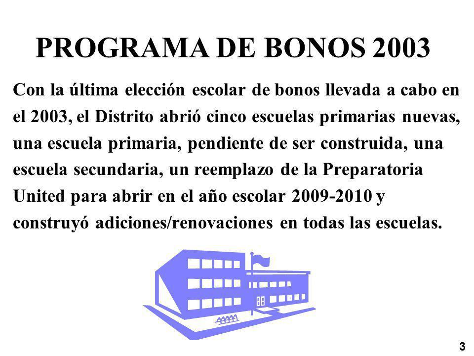 PROGRAMA DE BONOS 2003 Con la última elección escolar de bonos llevada a cabo en el 2003, el Distrito abrió cinco escuelas primarias nuevas, una escuela primaria, pendiente de ser construida, una escuela secundaria, un reemplazo de la Preparatoria United para abrir en el año escolar 2009-2010 y construyó adiciones/renovaciones en todas las escuelas.