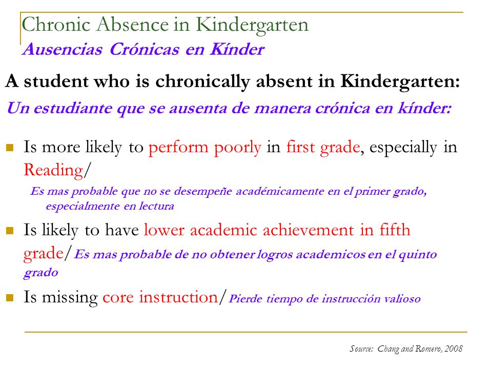 A student who is chronically absent in Kindergarten: Un estudiante que se ausenta de manera crónica en kínder: Is more likely to perform poorly in first grade, especially in Reading/ Es mas probable que no se desempeñe académicamente en el primer grado, especialmente en lectura Is likely to have lower academic achievement in fifth grade/ Es mas probable de no obtener logros academicos en el quinto grado Is missing core instruction/ Pierde tiempo de instrucción valioso Chronic Absence in Kindergarten Ausencias Crónicas en Kínder Source: Chang and Romero, 2008