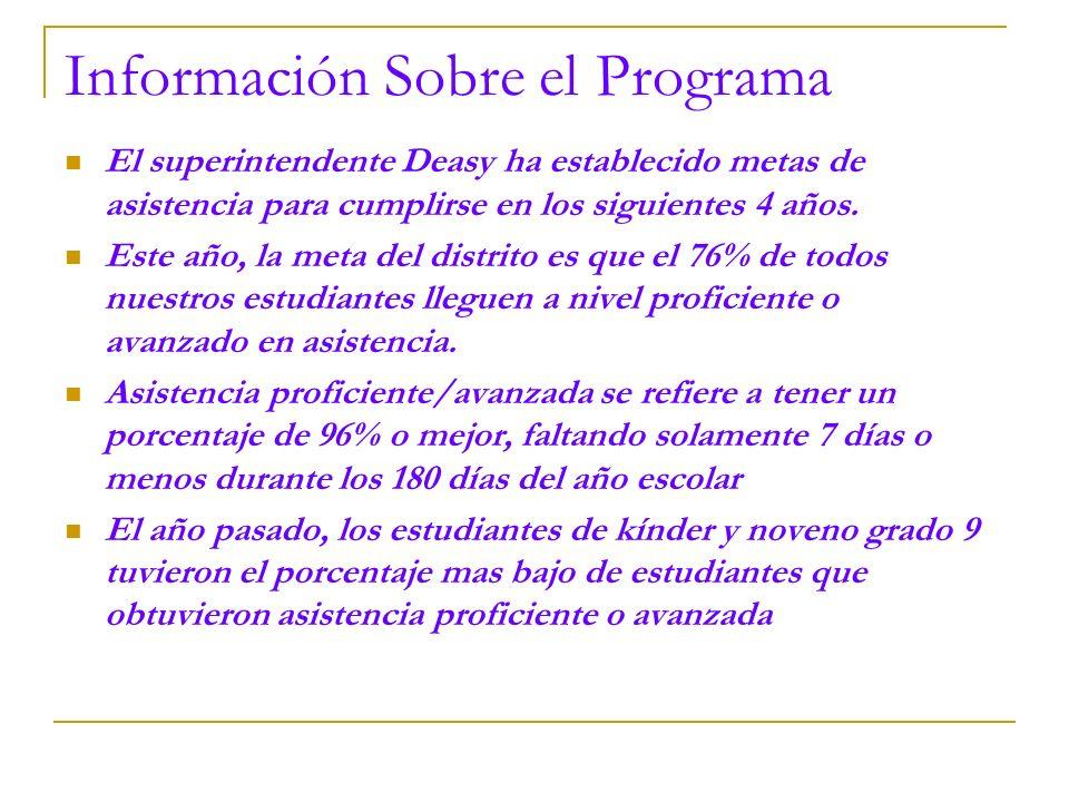 Información Sobre el Programa El superintendente Deasy ha establecido metas de asistencia para cumplirse en los siguientes 4 años.
