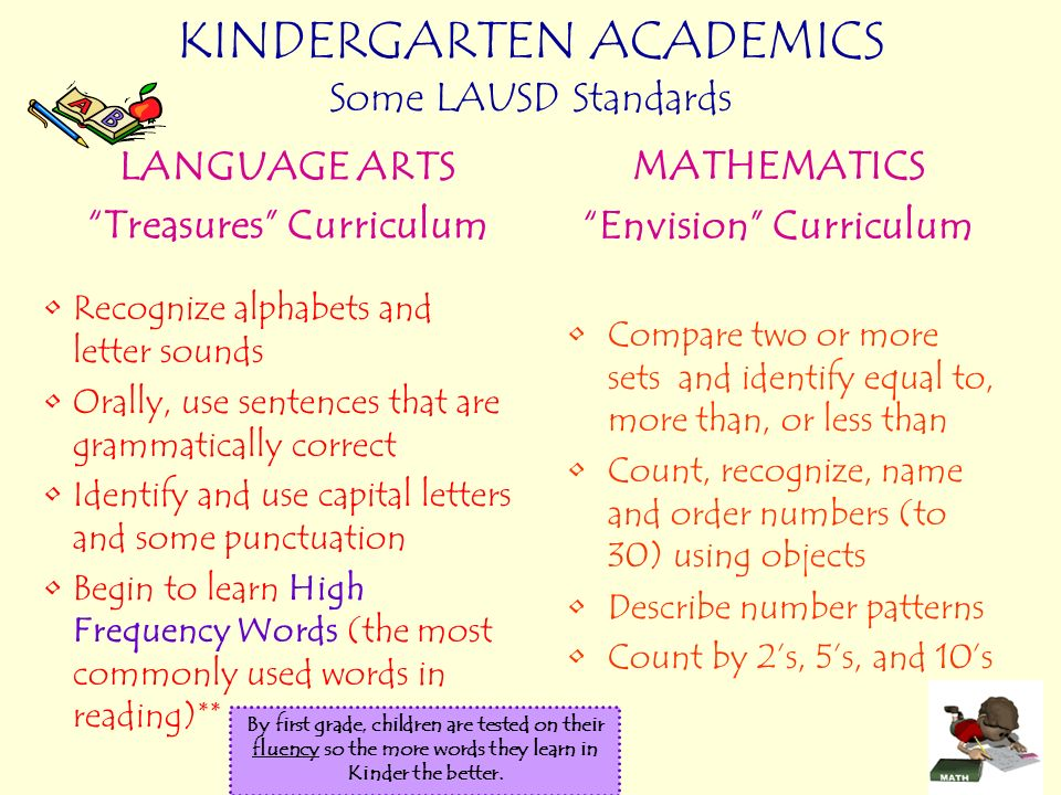 KINDERGARTEN ACADEMICS Some LAUSD Standards Recognize alphabets and letter sounds Orally, use sentences that are grammatically correct Identify and us