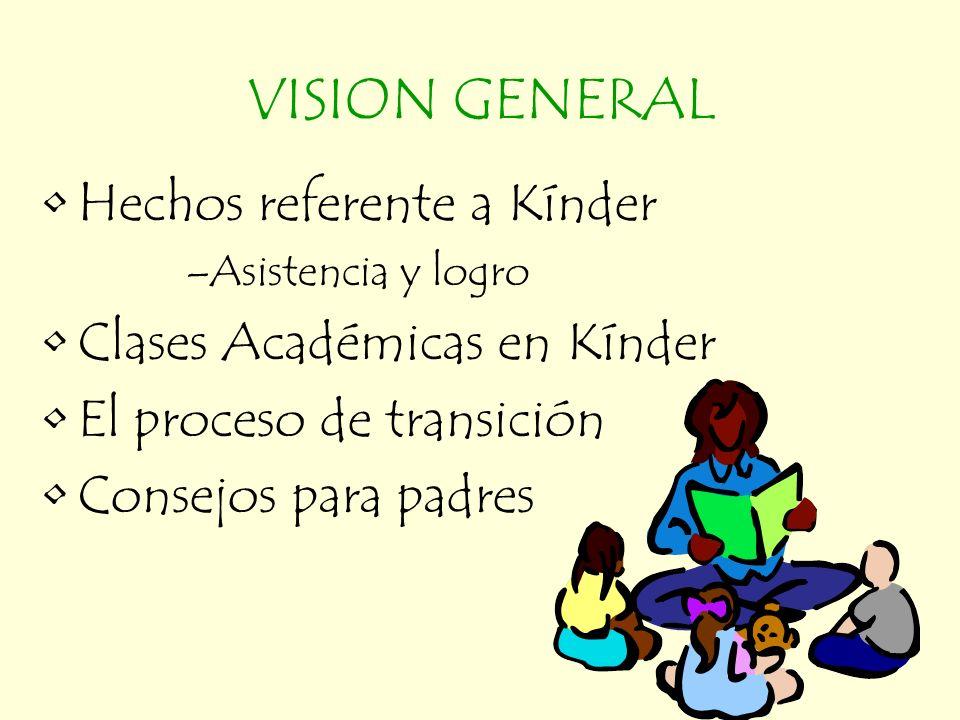 Hechos referente a Kínder –Asistencia y logro Clases Académicas en Kínder El proceso de transición Consejos para padres VISION GENERAL