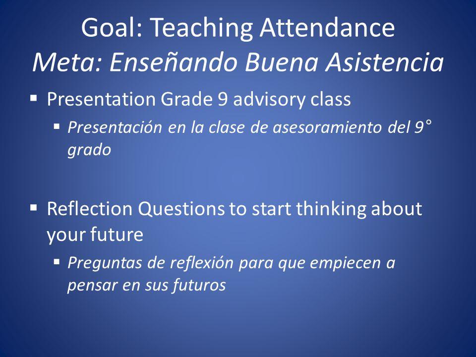 Goal: Teaching Attendance Meta: Enseñando Buena Asistencia Presentation Grade 9 advisory class Presentación en la clase de asesoramiento del 9° grado Reflection Questions to start thinking about your future Preguntas de reflexión para que empiecen a pensar en sus futuros