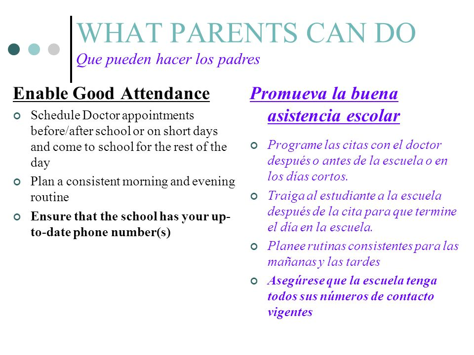 WHAT PARENTS CAN DO Que pueden hacer los padres Enable Good Attendance Schedule Doctor appointments before/after school or on short days and come to s