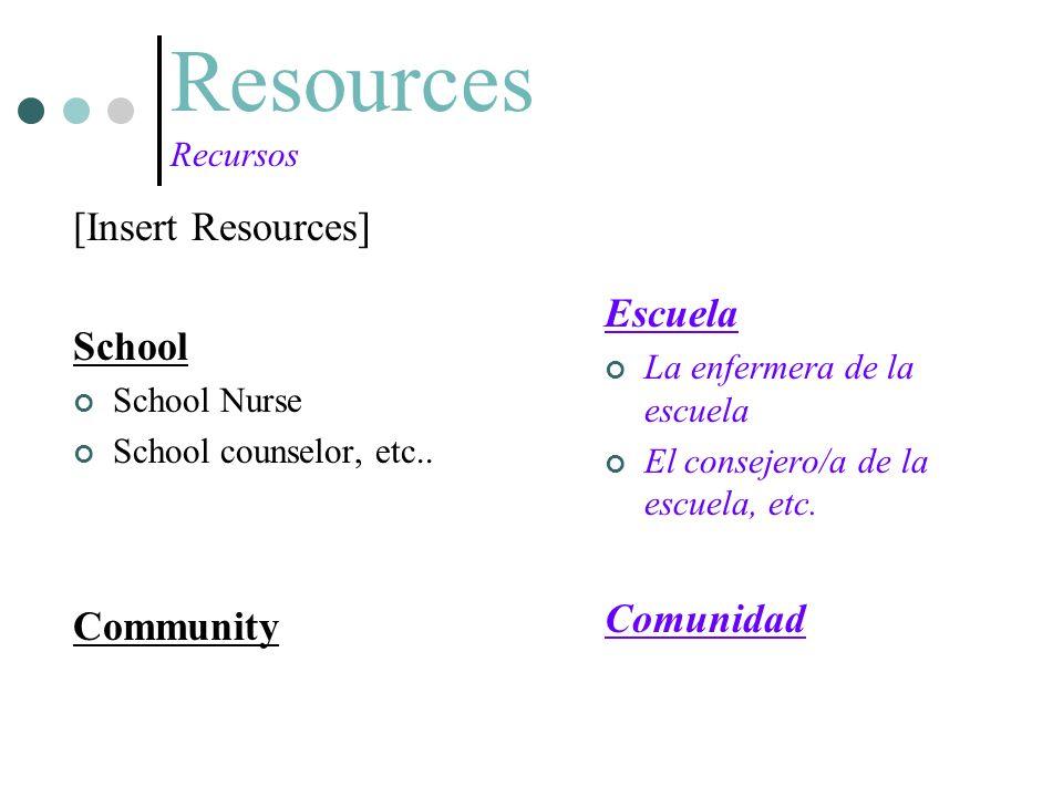 Resources Recursos [Insert Resources] School School Nurse School counselor, etc..