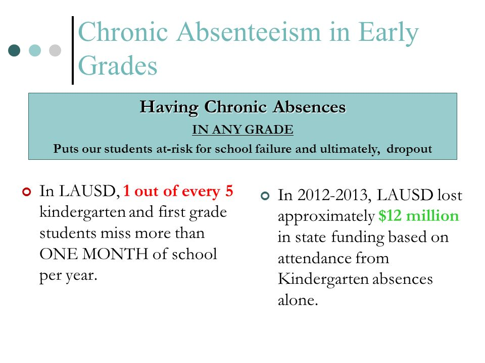 Chronic Absenteeism in Early Grades In LAUSD, 1 out of every 5 kindergarten and first grade students miss more than ONE MONTH of school per year.