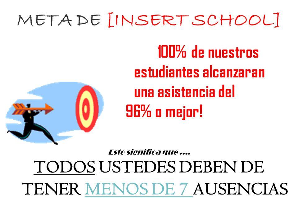 META DE [INSERT SCHOOL] 100% de nuestros estudiantes alcanzaran una asistencia del 96% o mejor! Esto significa que …. TODOS USTEDES DEBEN DE TENER MEN