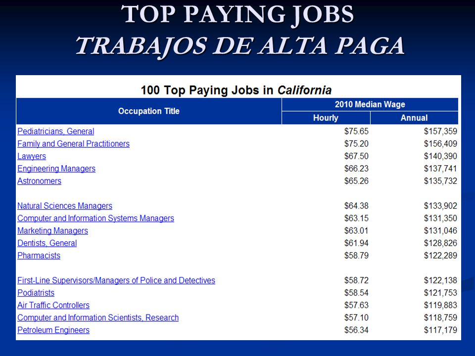 TOP PAYING JOBS TRABAJOS DE ALTA PAGA