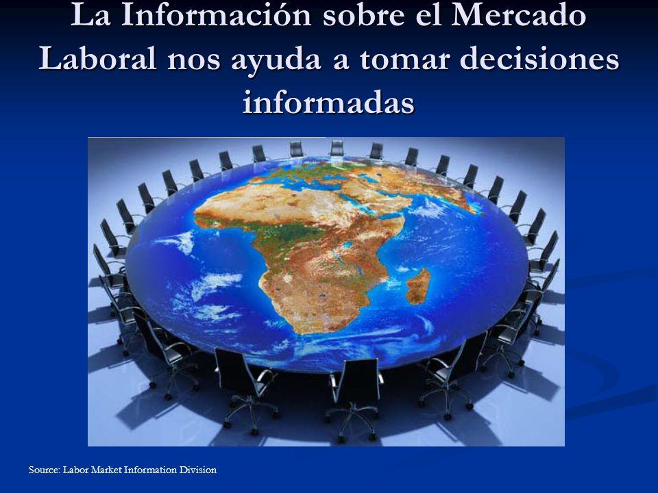 La Información sobre el Mercado Laboral nos ayuda a tomar decisiones informadas Source: Labor Market Information Division