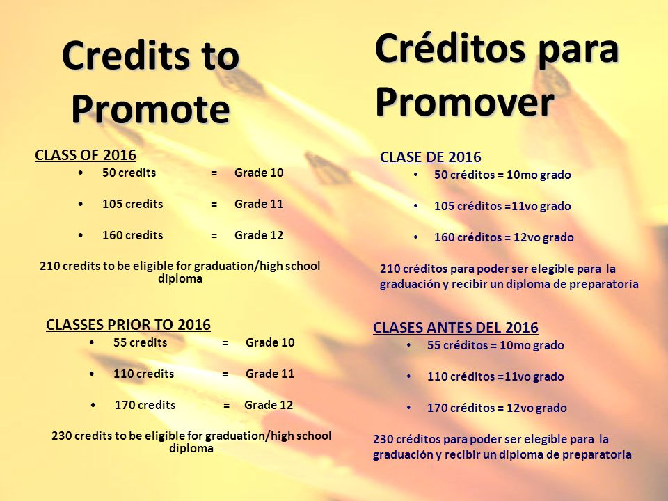 Credits to Promote CLASS OF 2016 50 credits = Grade 10 105 credits= Grade 11 160 credits= Grade 12 210 credits to be eligible for graduation/high school diploma Créditos para Promover CLASE DE 2016 50 créditos = 10mo grado 105 créditos =11vo grado 160 créditos = 12vo grado 210 créditos para poder ser elegible para la graduación y recibir un diploma de preparatoria CLASSES PRIOR TO 2016 55 credits = Grade 10 110 credits= Grade 11 170 credits= Grade 12 230 credits to be eligible for graduation/high school diploma CLASES ANTES DEL 2016 55 créditos = 10mo grado 110 créditos =11vo grado 170 créditos = 12vo grado 230 créditos para poder ser elegible para la graduación y recibir un diploma de preparatoria